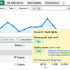 Image credit: Inside Adwords blog.